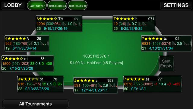 pokerprolabs com